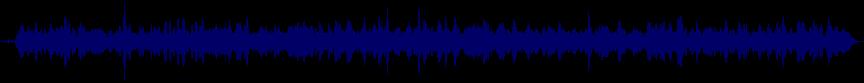 waveform of track #29901