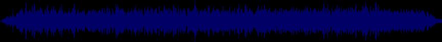 waveform of track #29904