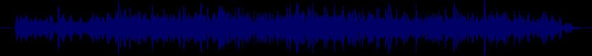 waveform of track #29924