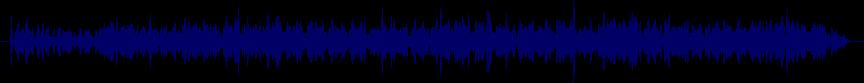 waveform of track #29925