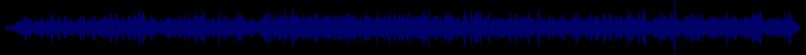 waveform of track #29950