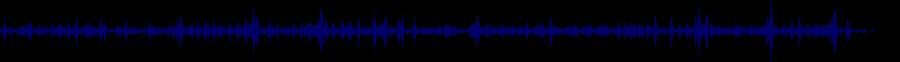 waveform of track #29990