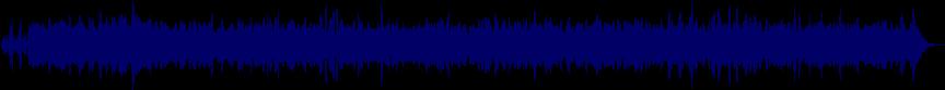 waveform of track #3041