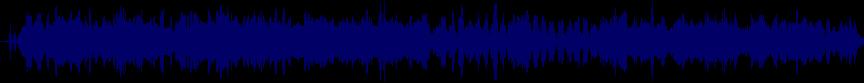 waveform of track #3072