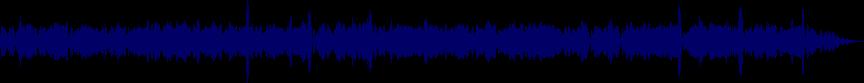 waveform of track #30013