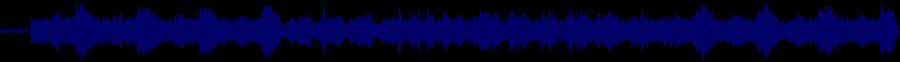 waveform of track #30019