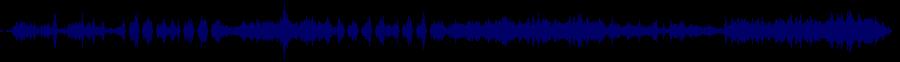 waveform of track #30028