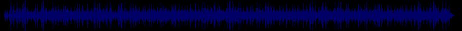 waveform of track #30043