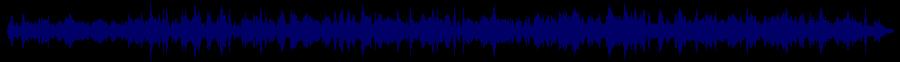 waveform of track #30047