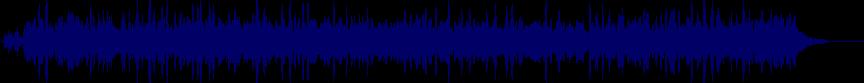 waveform of track #30050