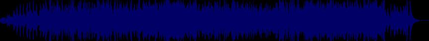 waveform of track #30070