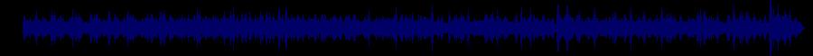 waveform of track #30128