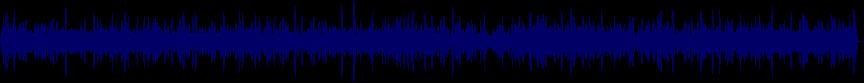 waveform of track #30145