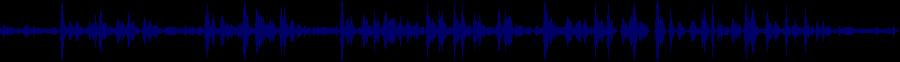 waveform of track #30147