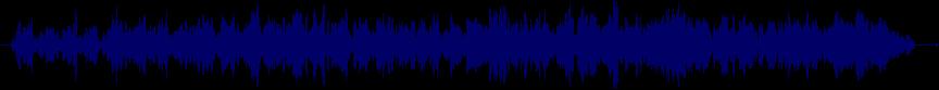 waveform of track #30165