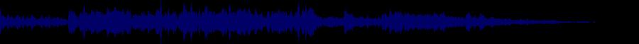 waveform of track #30187