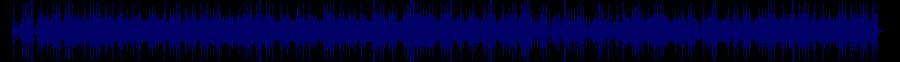 waveform of track #30195