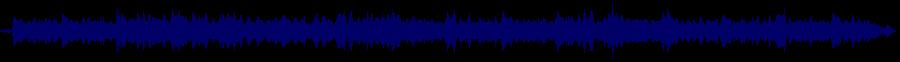 waveform of track #30214
