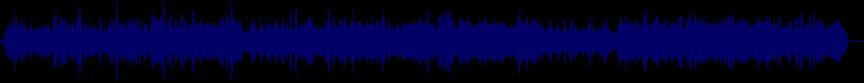 waveform of track #30225