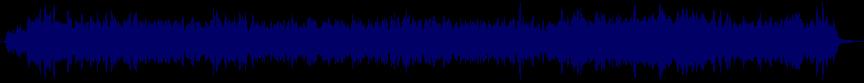 waveform of track #30233