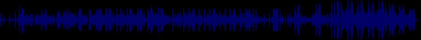 waveform of track #30244