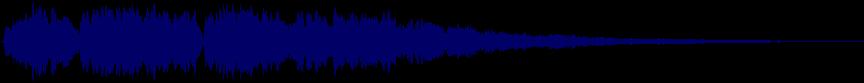 waveform of track #30284
