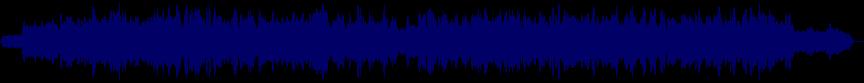 waveform of track #30308