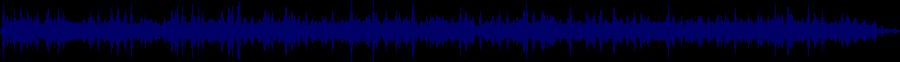 waveform of track #30362