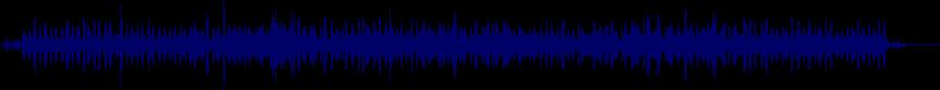 waveform of track #30412