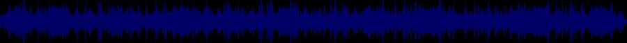 waveform of track #30502