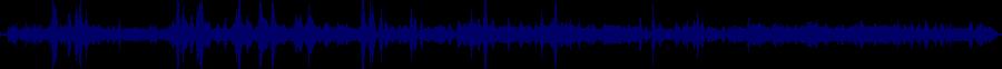 waveform of track #30533