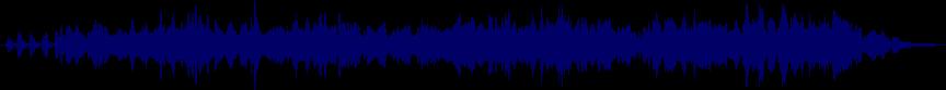 waveform of track #30561