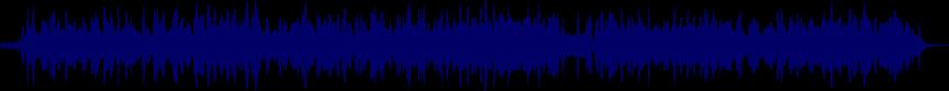 waveform of track #30581