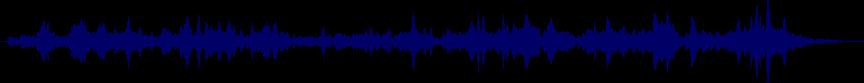 waveform of track #30608