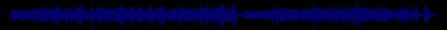 waveform of track #30638