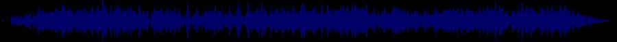 waveform of track #30641