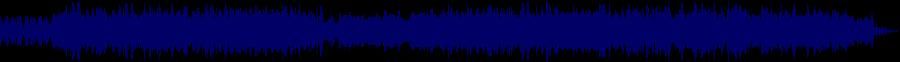 waveform of track #30666