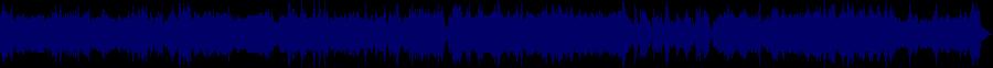 waveform of track #30695