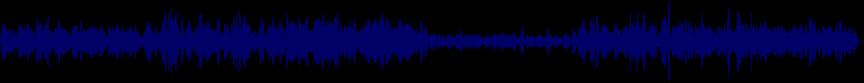 waveform of track #30696