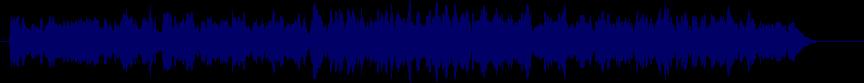 waveform of track #30698