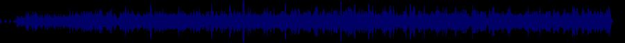 waveform of track #30701