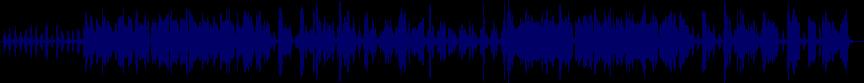 waveform of track #30712