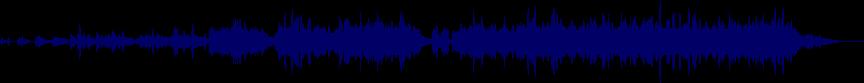 waveform of track #30816