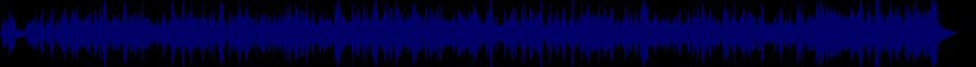 waveform of track #30824