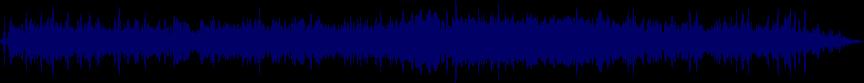 waveform of track #30836
