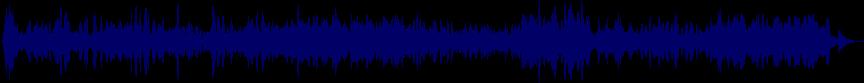 waveform of track #30852