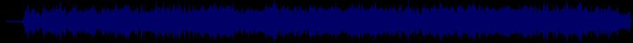 waveform of track #30915
