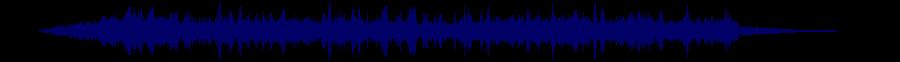 waveform of track #30983