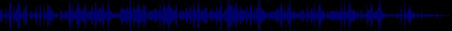 waveform of track #30987