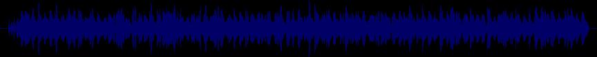 waveform of track #30991